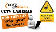 how CCTV can help your business